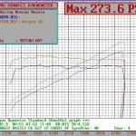 273 hp/ 260 Nm Самый быстрый Аккорд в Мячково