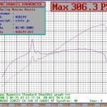 306 hp/265 Nm Honda Civic TypeR