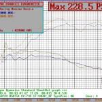 Увеличение мощности двигателя Acura RDX до 75 лс и более
