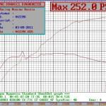 252HP 250NM Атмосферный FN2