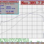 310 hp/340 Nm Honda Accord CL9 Turbo