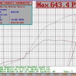 645 hp/650 Nm Honda Integra DC5 turbo RRR
