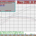 Сравнительный тест бензина и смеси с метанолом