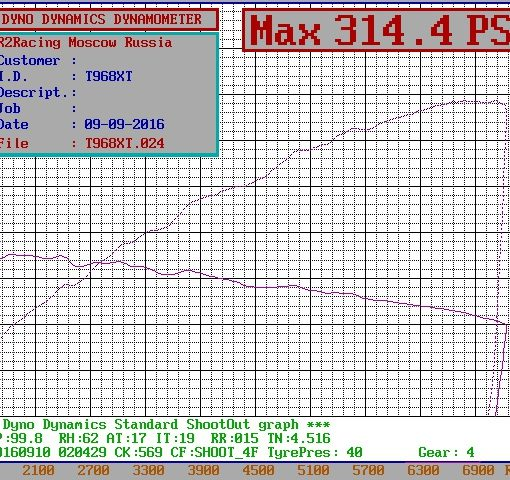 Хонда Аккорд CU2 turbo stock